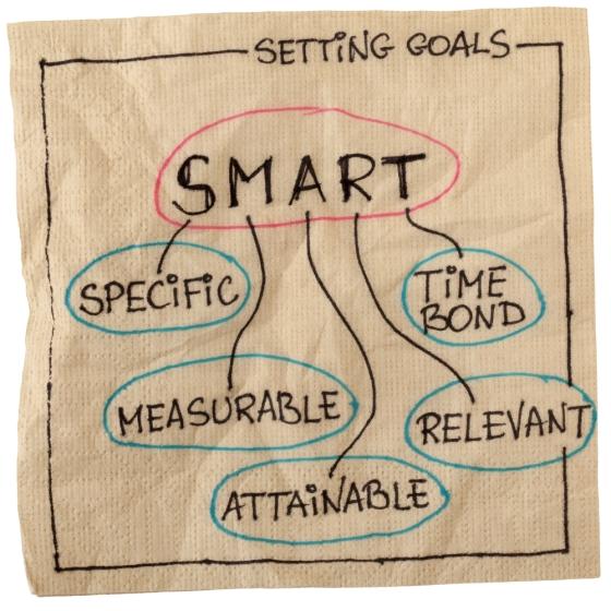 inkcosmetics-anna castillo-motherhood-setting your smart goals-may-2013