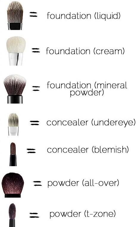 Ink inside out-anna castillo-Fashion and Beauty-Foundation Application Like a Pro-January-2015